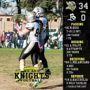 Stats Leader Knights - Berserks